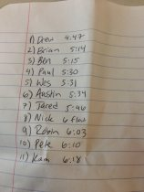Tesla 1 Mile Time Trial Times